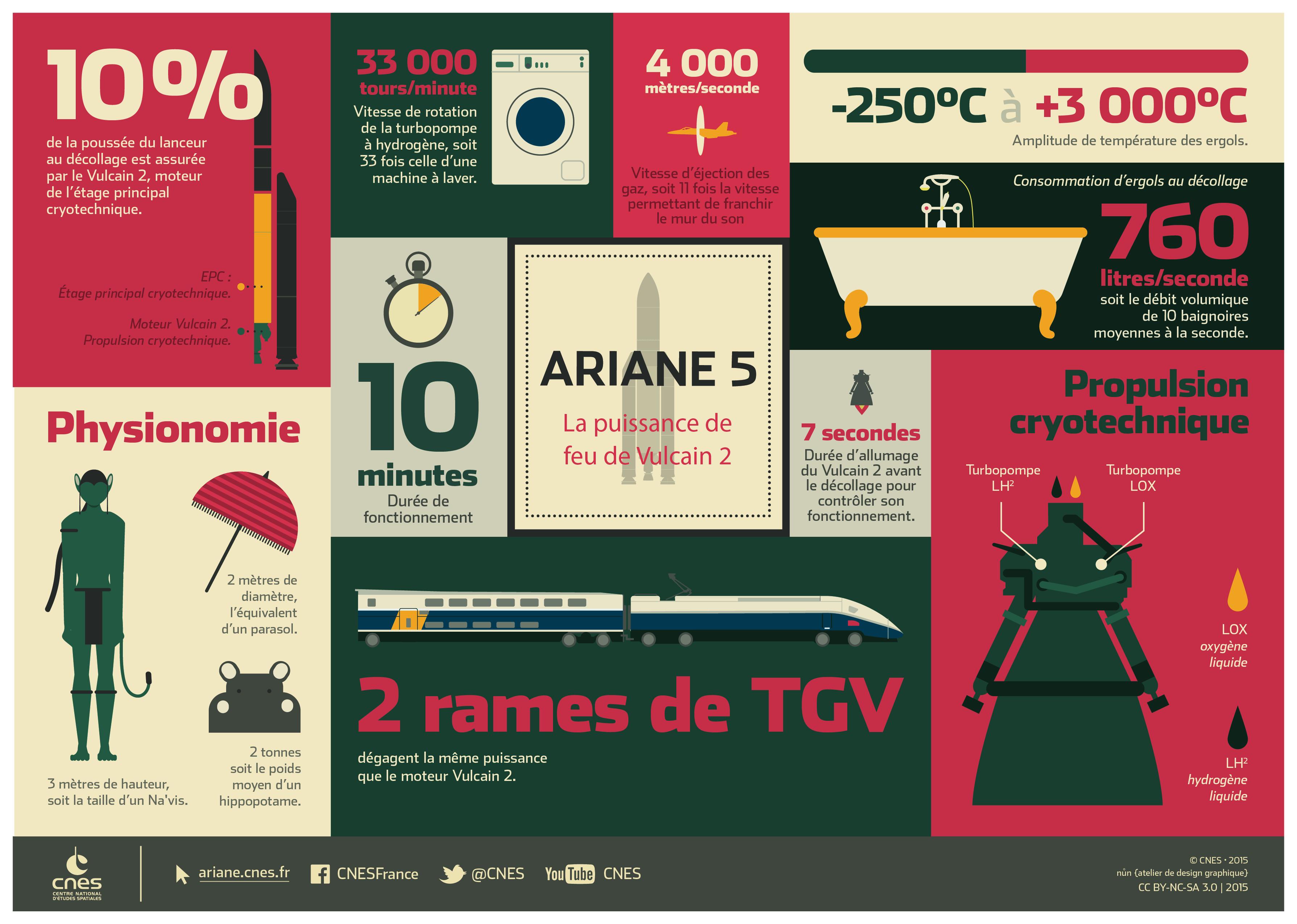 is_infographie-vulcain-ariane5_fr.jpg