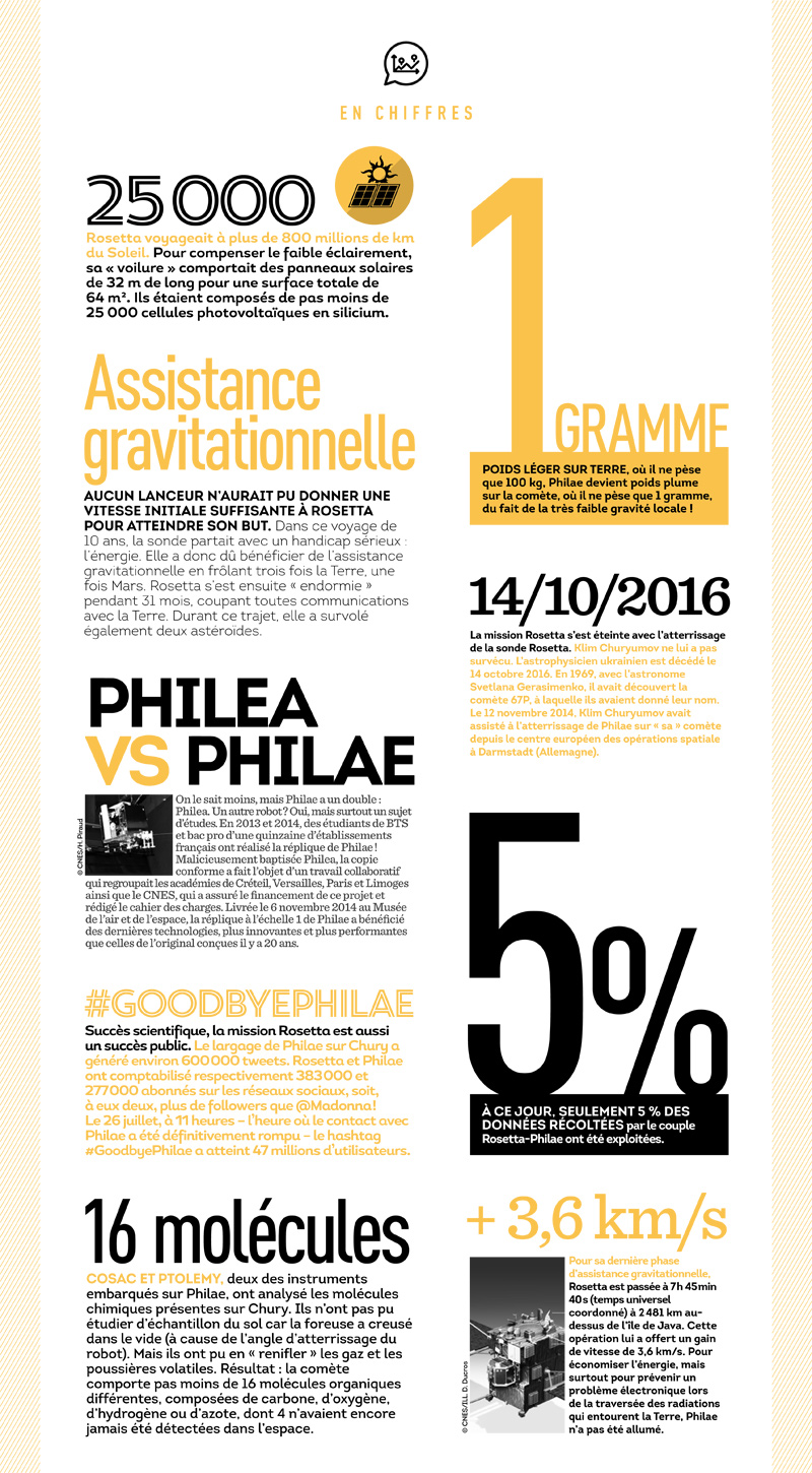 is_cnesmag71-infographie.jpg