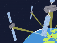 Galileo : fonctionnement du GPS européen