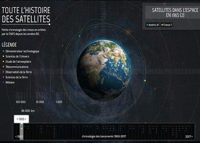 je_jeux-chronologie-satellite_p10863.png
