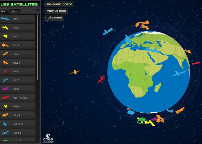 je_infographie_satellites_climat_accueil.png