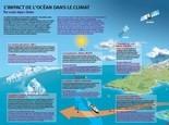 Voir le poster climat
