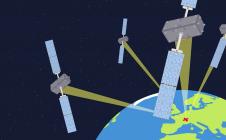 [Vidéo] #Galileo : fonctionnement du GPS européen