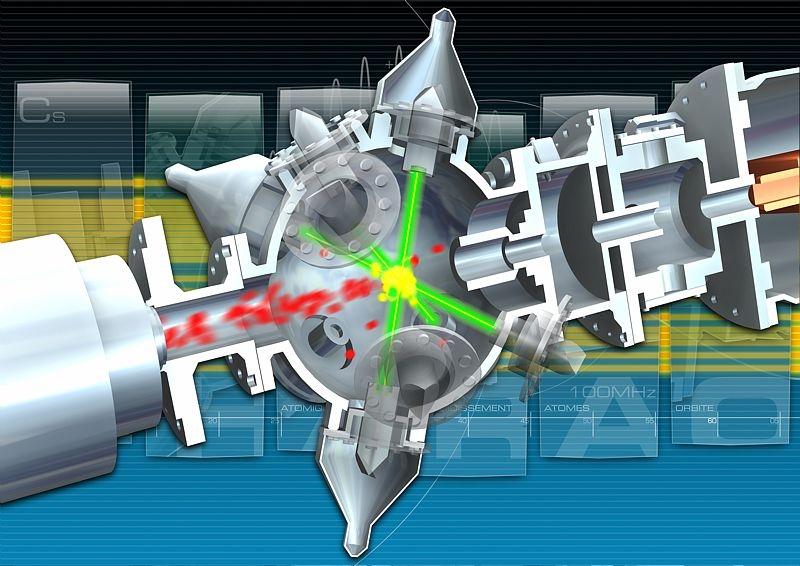 Horloge atomique Pharao : après avoir été refroidis par les faisceaux laser, les atomes de césium continuent leur chemin et entrent dans la boîte des ondes radio (partie rouge à l'extrême droite) © Jean Vuillon/CNES