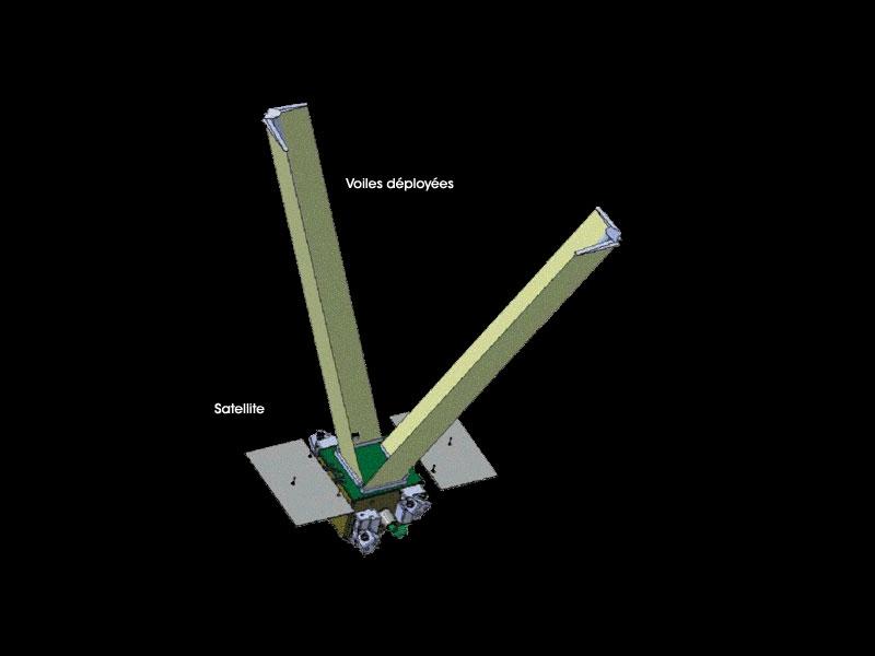 L'augmentation de la surface d'un satellite, par des airbags ou par le déploiement de grandes voiles, augmenterait la force de freinage exercée par l'atmosphère résiduelle en orbite basse, provoquant ainsi une perte d'altitude et, in fine,...